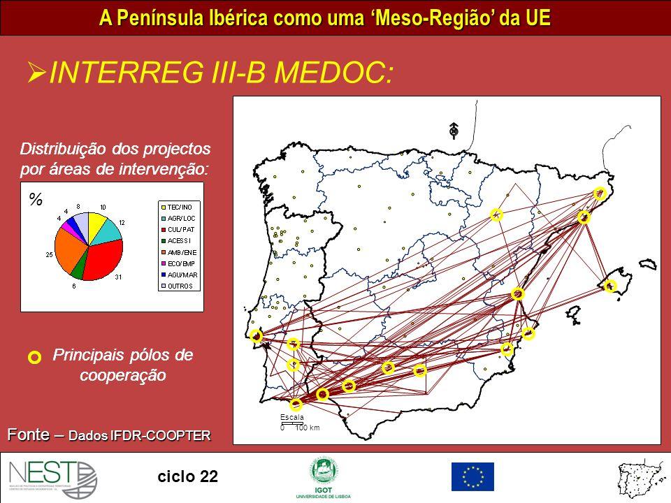 A Península Ibérica como uma Meso-Região da UE ciclo 22 0 100 km Escala INTERREG III-B MEDOC: Fonte – Dados IFDR-COOPTER Distribuição dos projectos por áreas de intervenção: % Principais pólos de cooperação Fonte – Dados IFDR-COOPTER Distribuição dos projectos por áreas de intervenção: % Principais pólos de cooperação