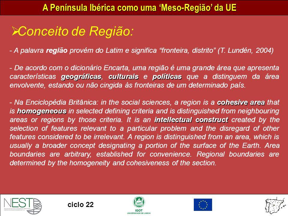A Península Ibérica como uma Meso-Região da UE ciclo 22 - A palavra região provém do Latim e significa fronteira, distrito (T.
