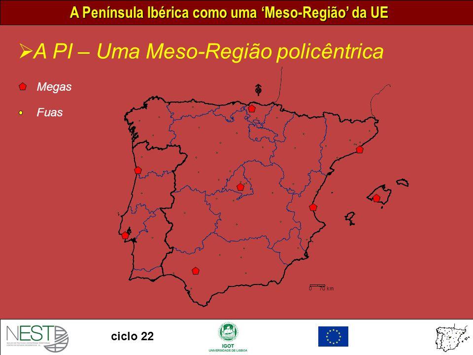 A Península Ibérica como uma Meso-Região da UE ciclo 22 A PI – Uma Meso-Região policêntrica Fuas Megas 0 70 km