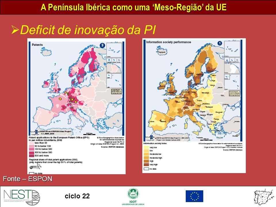 A Península Ibérica como uma Meso-Região da UE ciclo 22 Deficit de inovação da PI Fonte – ESPON