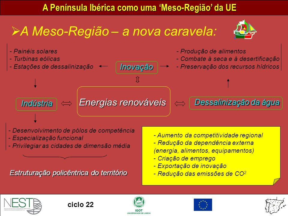 A Península Ibérica como uma Meso-Região da UE ciclo 22 A Meso-Região – a nova caravela: Energias renováveis Inovação Dessalinização da água Indústria - Desenvolvimento de pólos de competência - Especialização funcional - Privilegiar as cidades de dimensão média - Painéis solares - Turbinas eólicas - Estações de dessalinização - Produção de alimentos - Combate à seca e à desertificação - Preservação dos recursos hídricos Estruturação policêntrica do território - Aumento da competitividade regional - Redução da dependência externa (energia, alimentos, equipamentos) - Criação de emprego - Exportação de inovação - Redução das emissões de CO 2