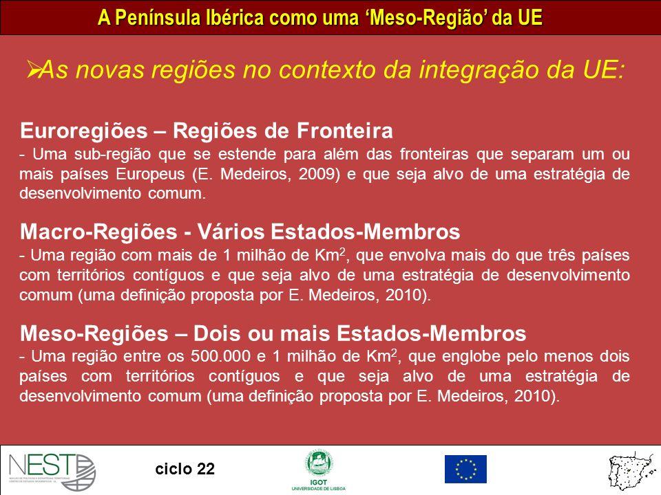 A Península Ibérica como uma Meso-Região da UE ciclo 22 As novas regiões no contexto da integração da UE: Euroregiões – Regiões de Fronteira - Uma sub-região que se estende para além das fronteiras que separam um ou mais países Europeus (E.
