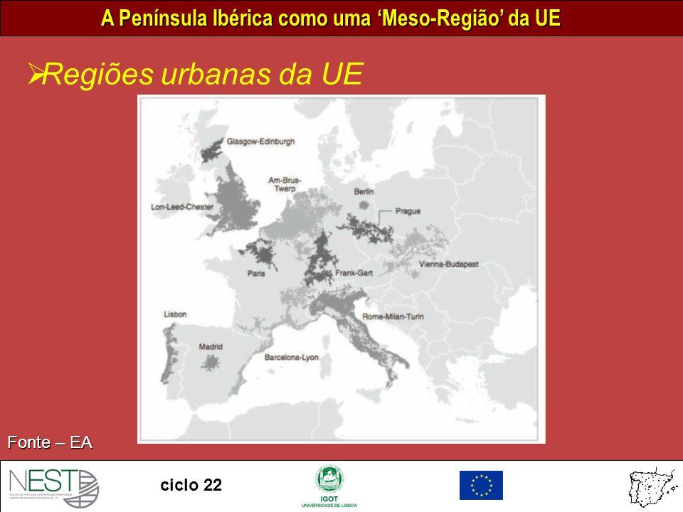 A Península Ibérica como uma Meso-Região da UE ciclo 22 Regiões urbanas da UE Fonte – EA