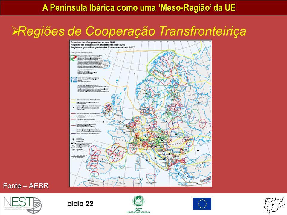 A Península Ibérica como uma Meso-Região da UE ciclo 22 Regiões de Cooperação Transfronteiriça Fonte – AEBR