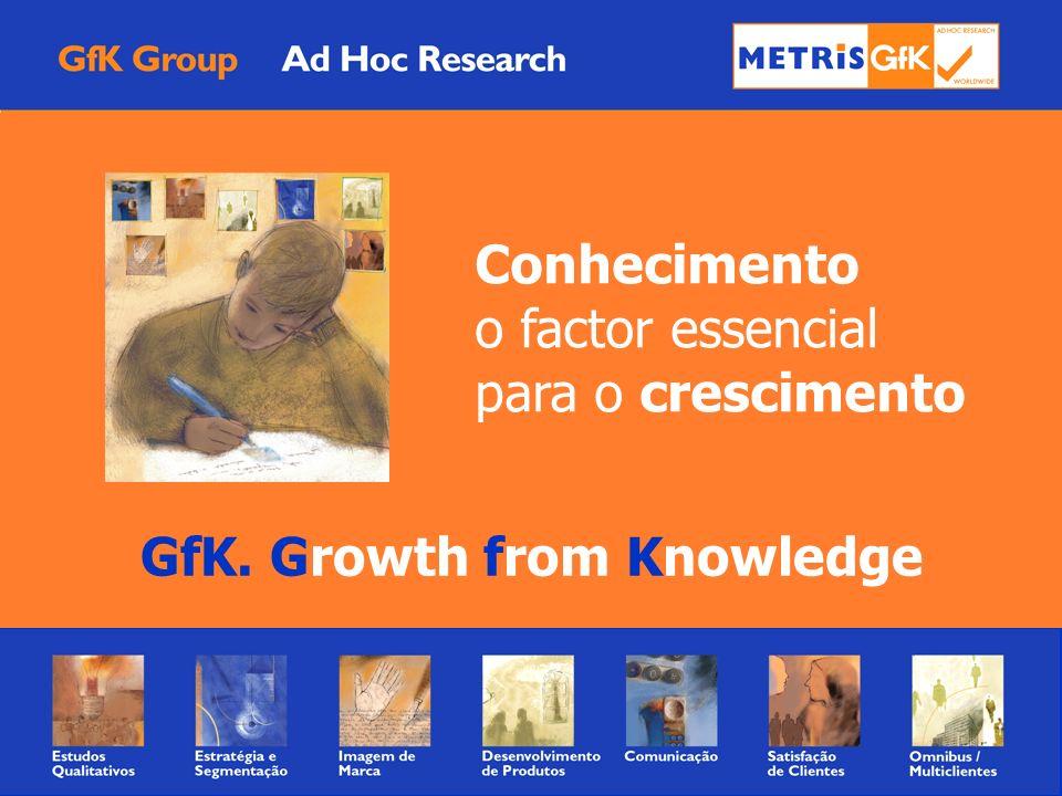 GfK GroupAd Hoc Research Imagem perceptiva da Grande Distribuição 31 de Agosto Conhecimento o factor essencial para o crescimento GfK.
