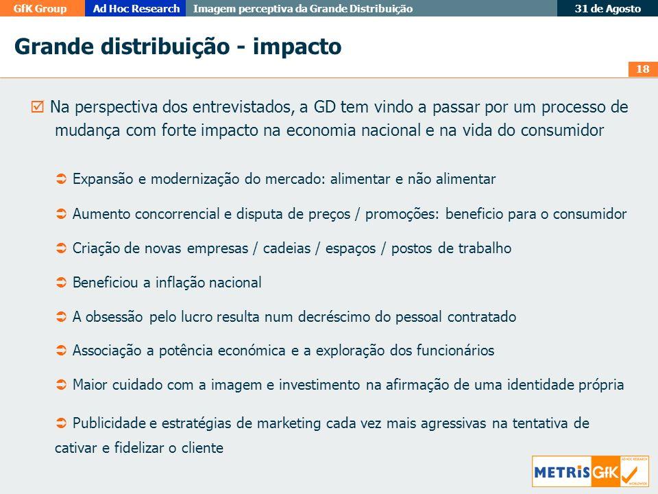 18 GfK GroupAd Hoc Research Imagem perceptiva da Grande Distribuição 31 de Agosto Grande distribuição - impacto Na perspectiva dos entrevistados, a GD