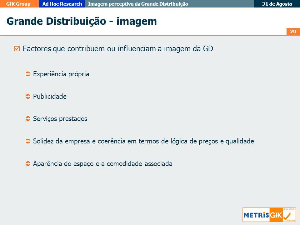 20 GfK GroupAd Hoc Research Imagem perceptiva da Grande Distribuição 31 de Agosto Grande Distribuição - imagem Factores que contribuem ou influenciam