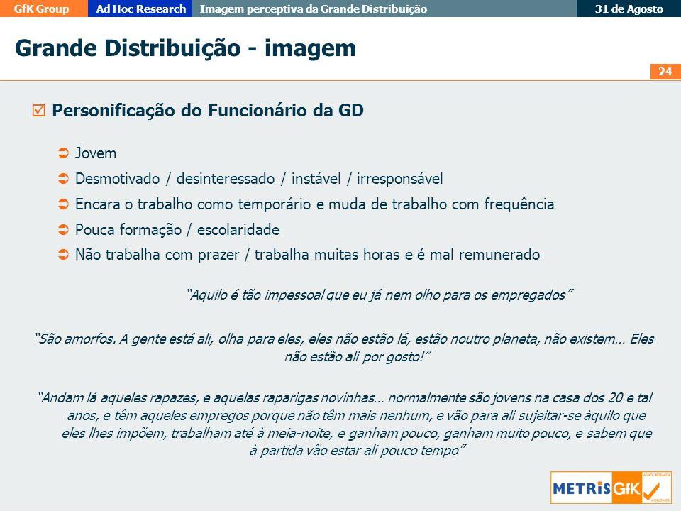 24 GfK GroupAd Hoc Research Imagem perceptiva da Grande Distribuição 31 de Agosto Grande Distribuição - imagem Personificação do Funcionário da GD Jov