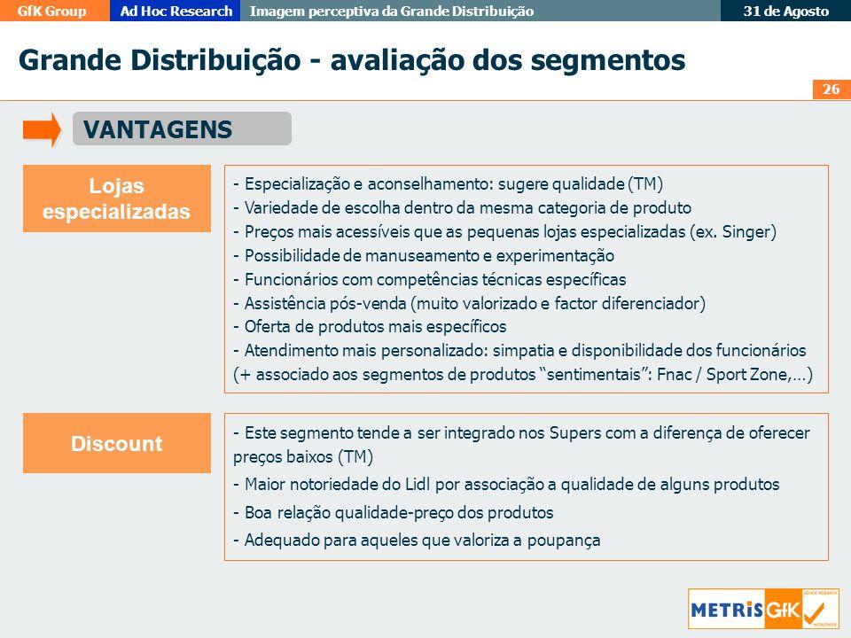 26 GfK GroupAd Hoc Research Imagem perceptiva da Grande Distribuição 31 de Agosto Grande Distribuição - avaliação dos segmentos Lojas especializadas -