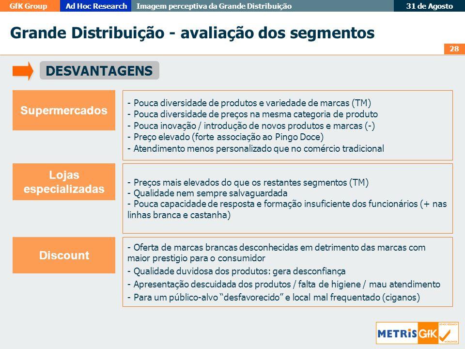 28 GfK GroupAd Hoc Research Imagem perceptiva da Grande Distribuição 31 de Agosto Grande Distribuição - avaliação dos segmentos Supermercados Discount