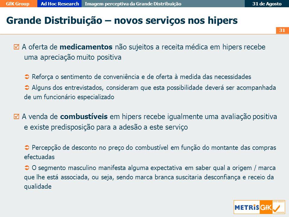 31 GfK GroupAd Hoc Research Imagem perceptiva da Grande Distribuição 31 de Agosto Grande Distribuição – novos serviços nos hipers A oferta de medicame