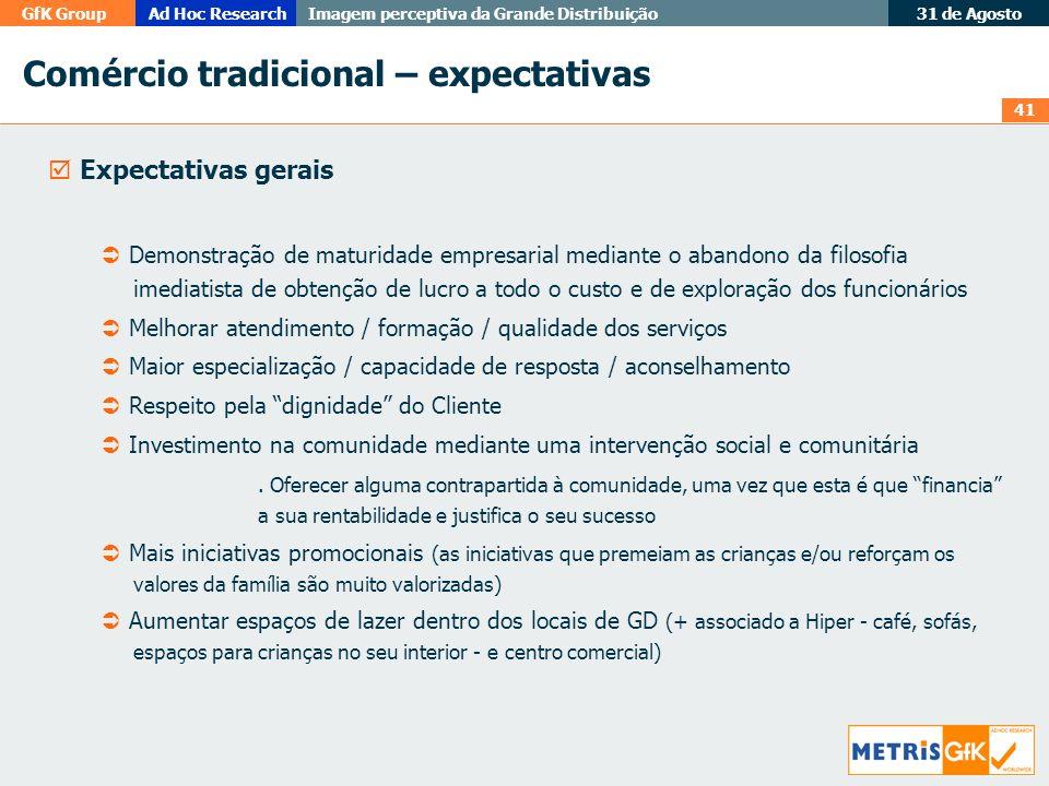 41 GfK GroupAd Hoc Research Imagem perceptiva da Grande Distribuição 31 de Agosto Comércio tradicional – expectativas Expectativas gerais Demonstração