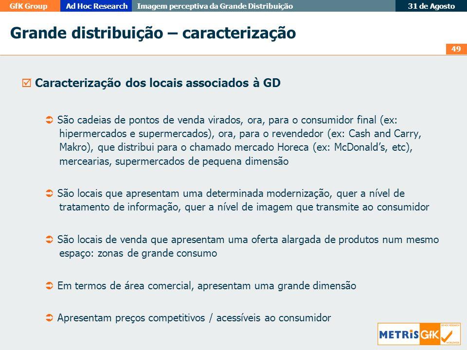 49 GfK GroupAd Hoc Research Imagem perceptiva da Grande Distribuição 31 de Agosto Grande distribuição – caracterização Caracterização dos locais assoc