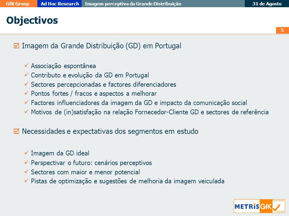 5 GfK GroupAd Hoc Research Imagem perceptiva da Grande Distribuição 31 de Agosto Objectivos Imagem da Grande Distribuição (GD) em Portugal Associação