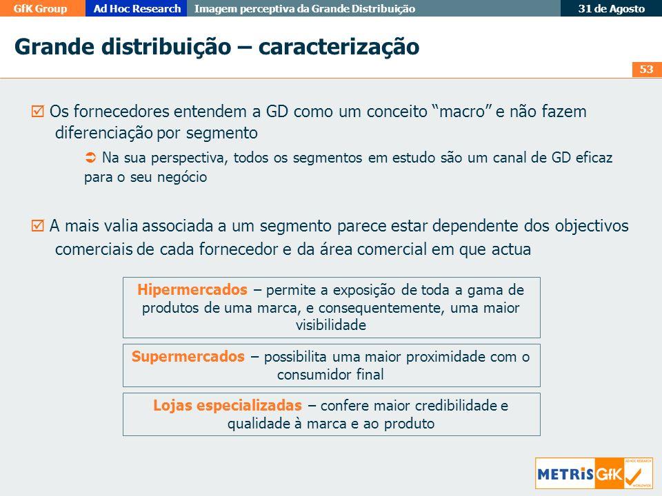 53 GfK GroupAd Hoc Research Imagem perceptiva da Grande Distribuição 31 de Agosto Grande distribuição – caracterização Os fornecedores entendem a GD c