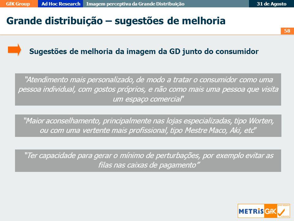 58 GfK GroupAd Hoc Research Imagem perceptiva da Grande Distribuição 31 de Agosto Grande distribuição – sugestões de melhoria Sugestões de melhoria da