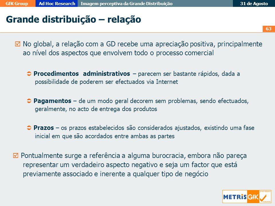 63 GfK GroupAd Hoc Research Imagem perceptiva da Grande Distribuição 31 de Agosto Grande distribuição – relação No global, a relação com a GD recebe u