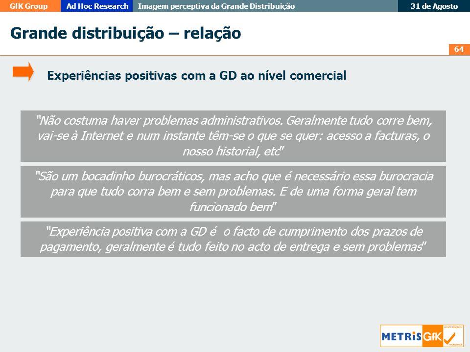 64 GfK GroupAd Hoc Research Imagem perceptiva da Grande Distribuição 31 de Agosto Grande distribuição – relação Não costuma haver problemas administra