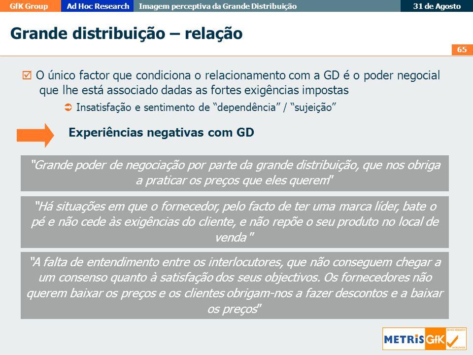 65 GfK GroupAd Hoc Research Imagem perceptiva da Grande Distribuição 31 de Agosto Grande distribuição – relação O único factor que condiciona o relaci