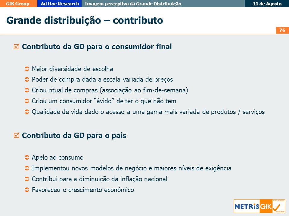 76 GfK GroupAd Hoc Research Imagem perceptiva da Grande Distribuição 31 de Agosto Grande distribuição – contributo Contributo da GD para o consumidor