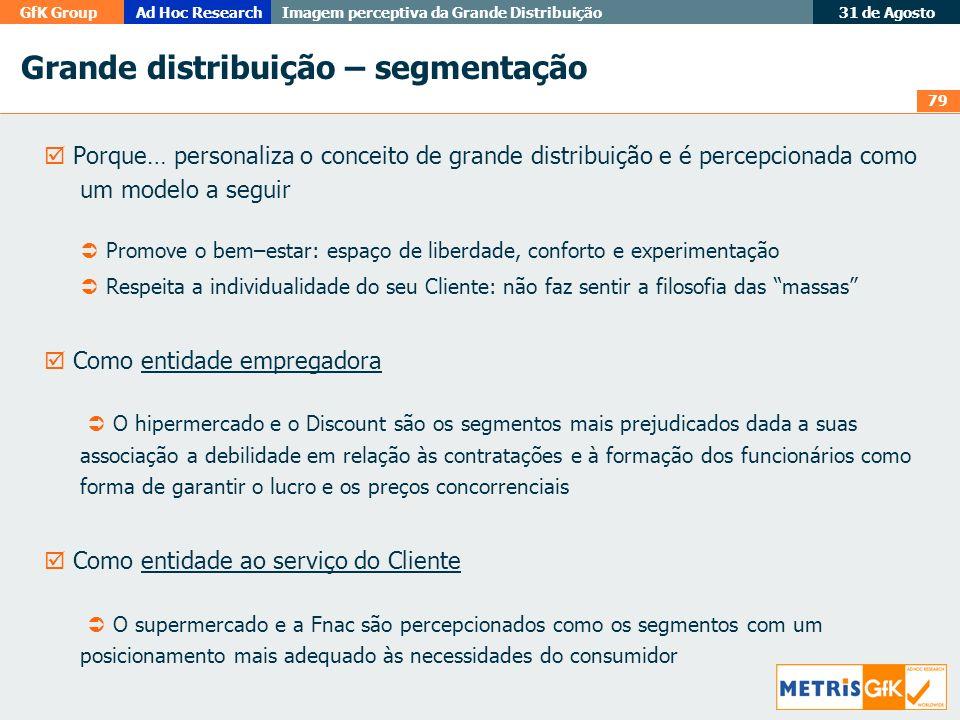 79 GfK GroupAd Hoc Research Imagem perceptiva da Grande Distribuição 31 de Agosto Grande distribuição – segmentação Porque… personaliza o conceito de