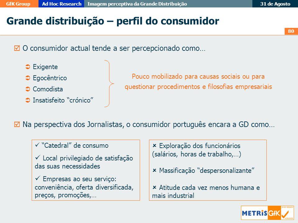 80 GfK GroupAd Hoc Research Imagem perceptiva da Grande Distribuição 31 de Agosto Grande distribuição – perfil do consumidor O consumidor actual tende