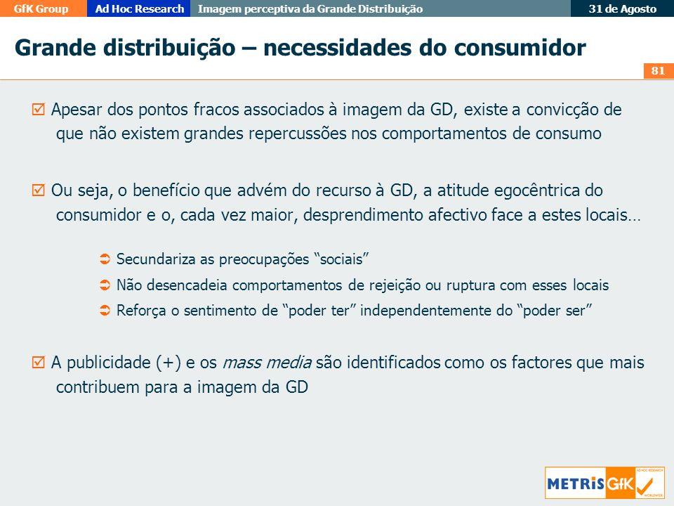 81 GfK GroupAd Hoc Research Imagem perceptiva da Grande Distribuição 31 de Agosto Grande distribuição – necessidades do consumidor Apesar dos pontos f