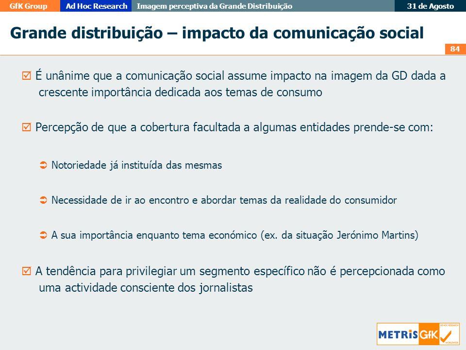 84 GfK GroupAd Hoc Research Imagem perceptiva da Grande Distribuição 31 de Agosto Grande distribuição – impacto da comunicação social É unânime que a