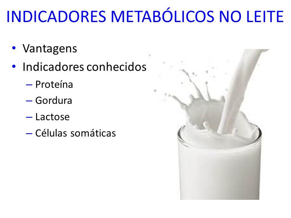 INDICADORES METABÓLICOS NO LEITE Vantagens Indicadores conhecidos: – Proteína – Gordura – Lactose – Células somáticas