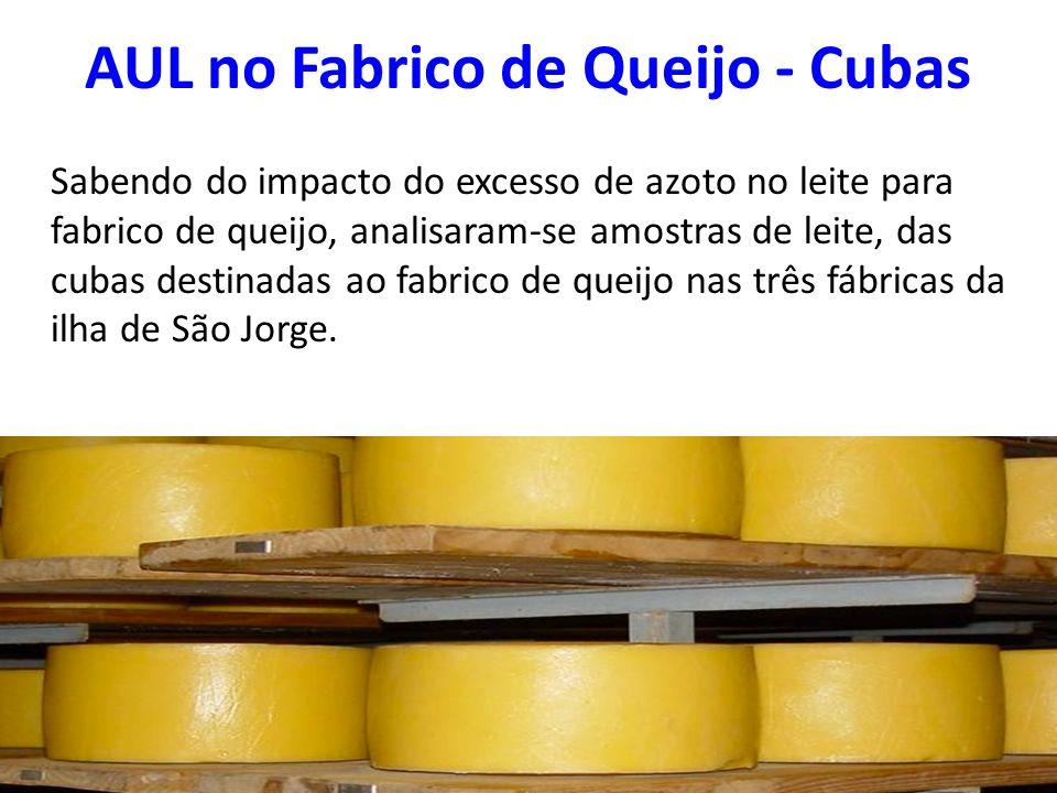 AUL no Fabrico de Queijo - Cubas Sabendo do impacto do excesso de azoto no leite para fabrico de queijo, analisaram-se amostras de leite, das cubas de