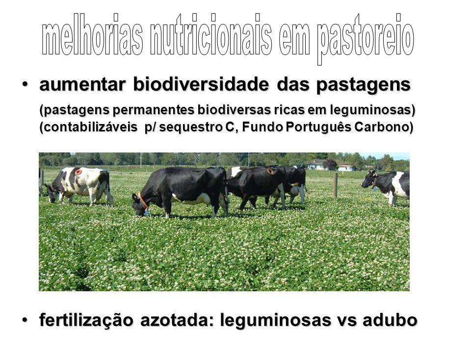 aumentar biodiversidade das pastagens (pastagens permanentes biodiversas ricas em leguminosas) (contabilizáveis p/ sequestro C, Fundo Português Carbono)aumentar biodiversidade das pastagens (pastagens permanentes biodiversas ricas em leguminosas) (contabilizáveis p/ sequestro C, Fundo Português Carbono) fertilização azotada: leguminosas vs adubofertilização azotada: leguminosas vs adubo