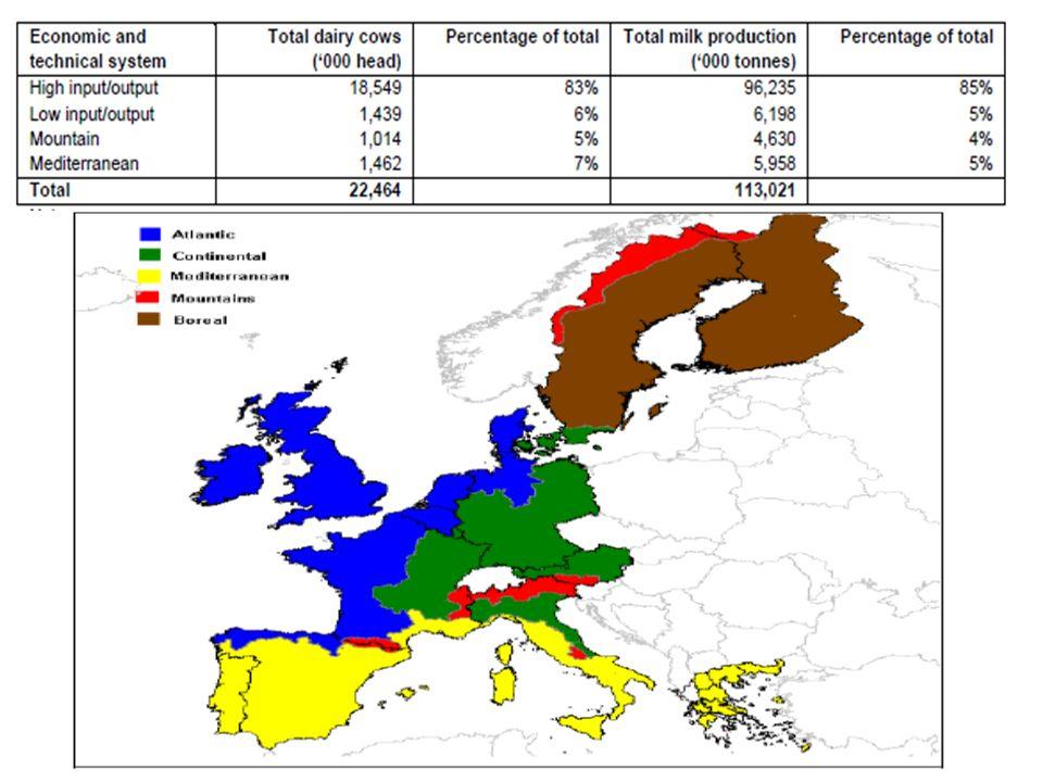PROTECÇÃO AMBIENTAL menor encabeçamentomenor encabeçamento > produtividade leiteira> produtividade leiteira »=/+ leite com menos vacas (menos estrumes / chorumes) »efluentes/kg leite decrescem com > produtividade vida produtiva & vida produtiva & <idade 1º parto)