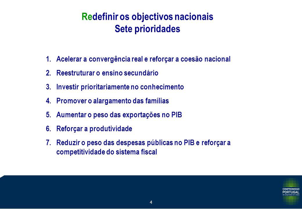4 1.Acelerar a convergência real e reforçar a coesão nacional 2.Reestruturar o ensino secundário 3.Investir prioritariamente no conhecimento 4.Promover o alargamento das famílias 5.Aumentar o peso das exportações no PIB 6.Reforçar a produtividade 7.Reduzir o peso das despesas públicas no PIB e reforçar a competitividade do sistema fiscal Redefinir os objectivos nacionais Sete prioridades