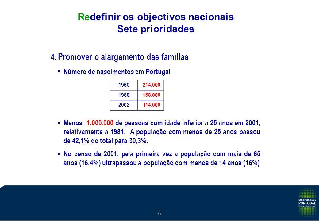 9 Redefinir os objectivos nacionais Sete prioridades 4.