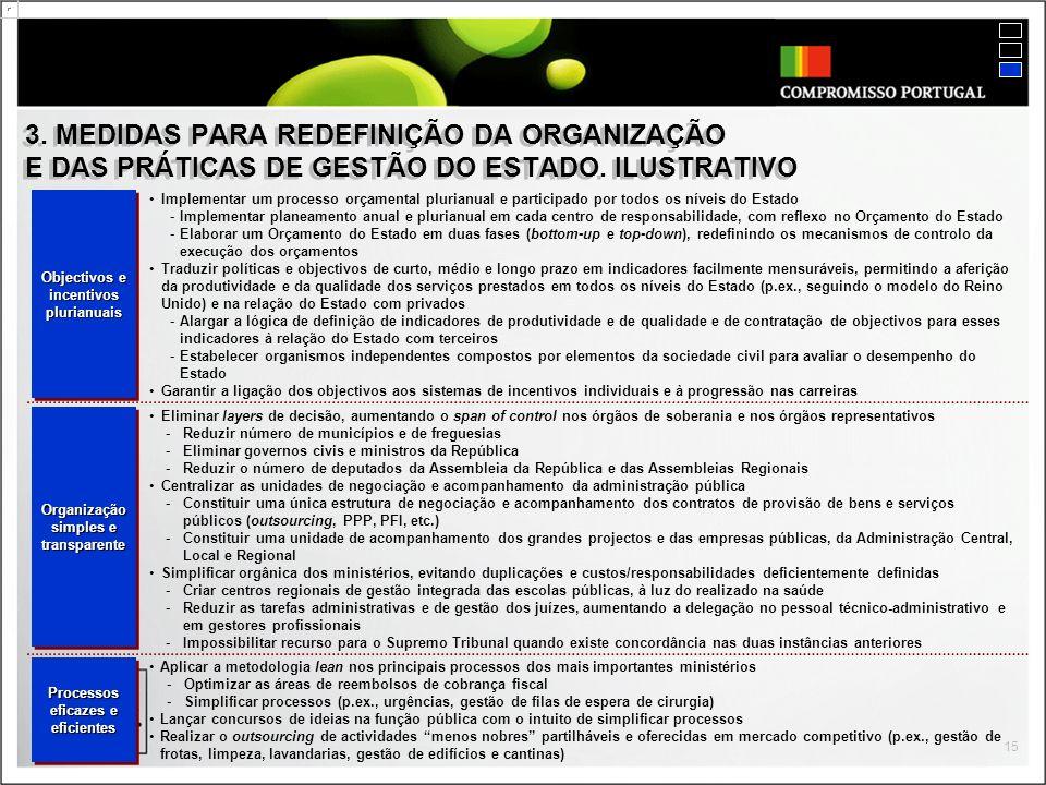 15 Processos eficazes e eficientes Organização simples e transparente 3. MEDIDAS PARA REDEFINIÇÃO DA ORGANIZAÇÃO E DAS PRÁTICAS DE GESTÃO DO ESTADO. I