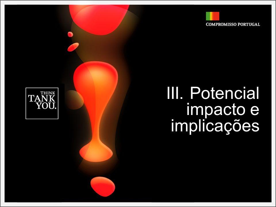 III. Potencial impacto e implicações