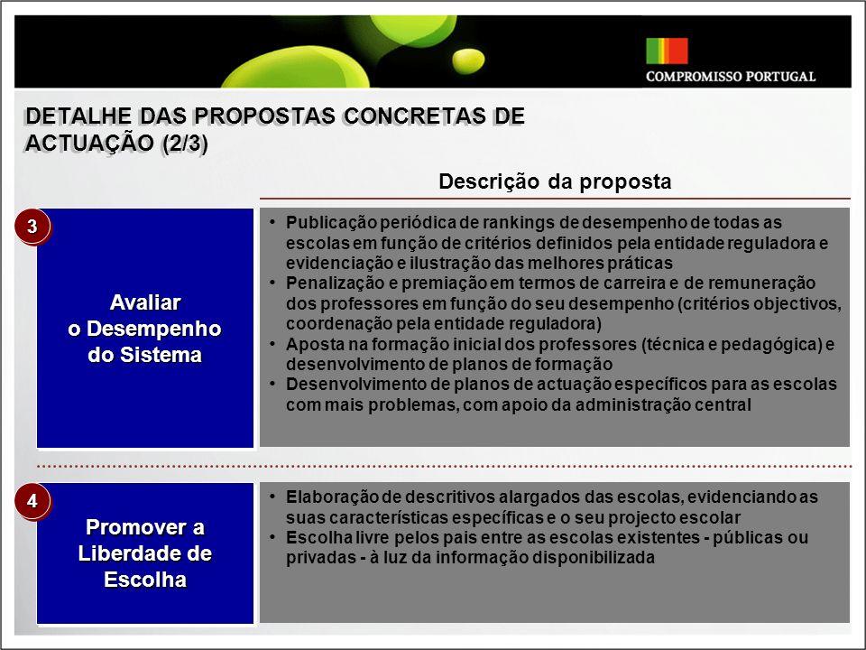 14 DETALHE DAS PROPOSTAS CONCRETAS DE ACTUAÇÃO (2/3) Avaliar o Desempenho do Sistema Avaliar o Desempenho do Sistema Promover a Liberdade de Escolha D