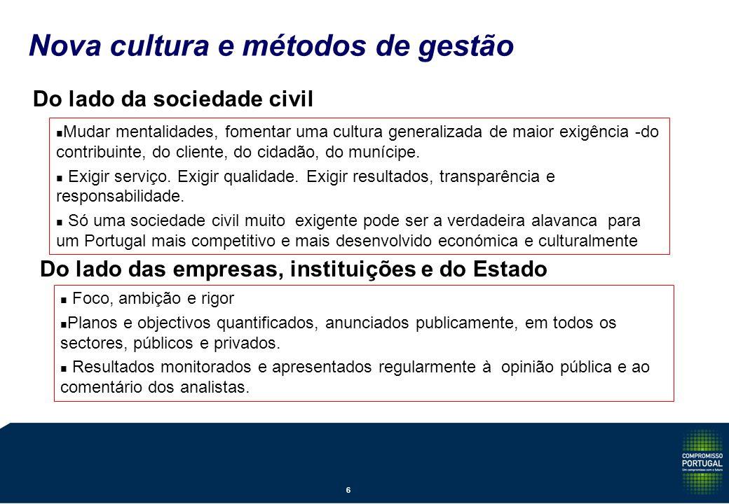 Nova cultura e métodos de gestão n Foco, ambição e rigor n Planos e objectivos quantificados, anunciados publicamente, em todos os sectores, públicos e privados.