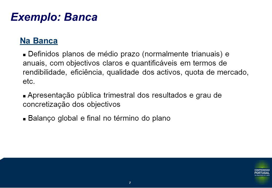 Exemplo: Banca Na Banca n Definidos planos de médio prazo (normalmente trianuais) e anuais, com objectivos claros e quantificáveis em termos de rendibilidade, eficiência, qualidade dos activos, quota de mercado, etc.