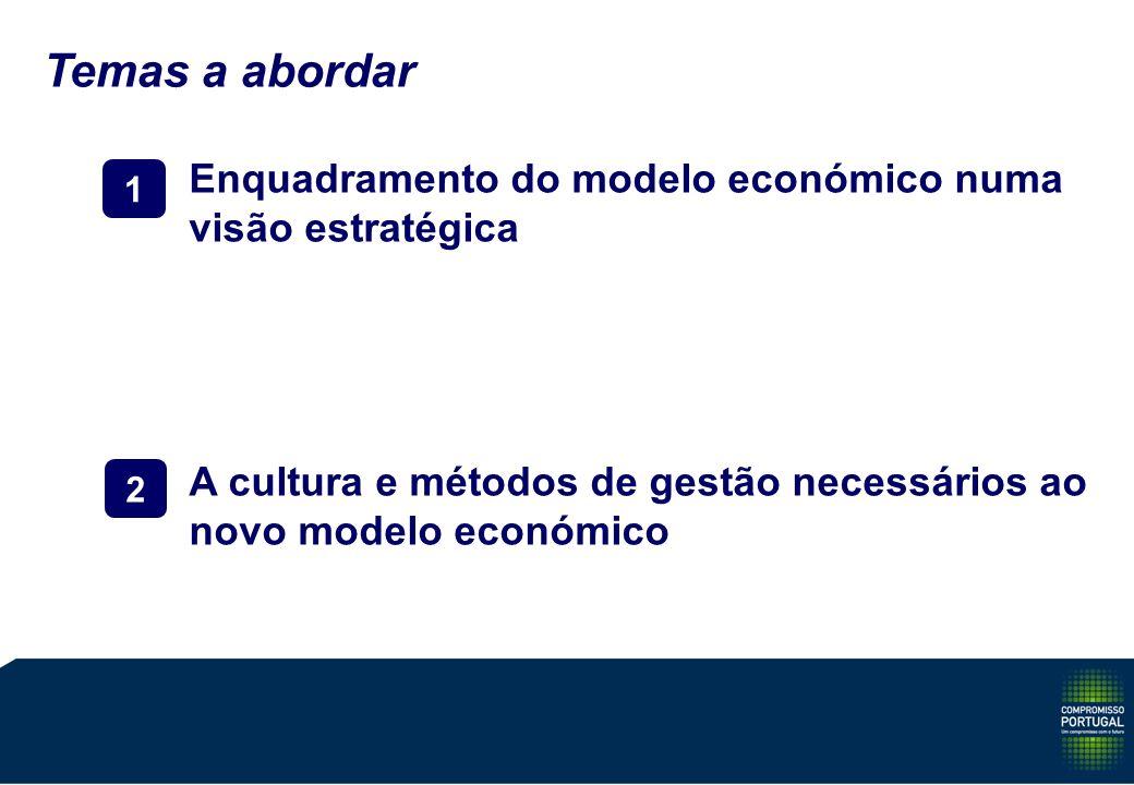 Visão Histórica 1500 0 200 400 600 800 PorEspHolAleRUJapão PorEspHolAleRUEUAJapão 1600 1700 1820 Fonte: The World Economy, a millennial perspective Angus Maddison, 2001 1600-1820 No Século XVI, os portugueses – cerca de um milhão e meio – foram a potência dominadora na vasta região do Brasil ao Japão Lisboa tornou-se na mais fabulosa e rica cidade da Europa.