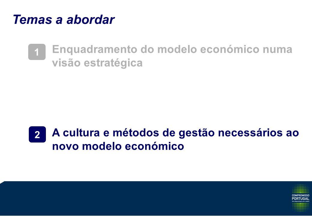 1 2 Enquadramento do modelo económico numa visão estratégica A cultura e métodos de gestão necessários ao novo modelo económico Temas a abordar