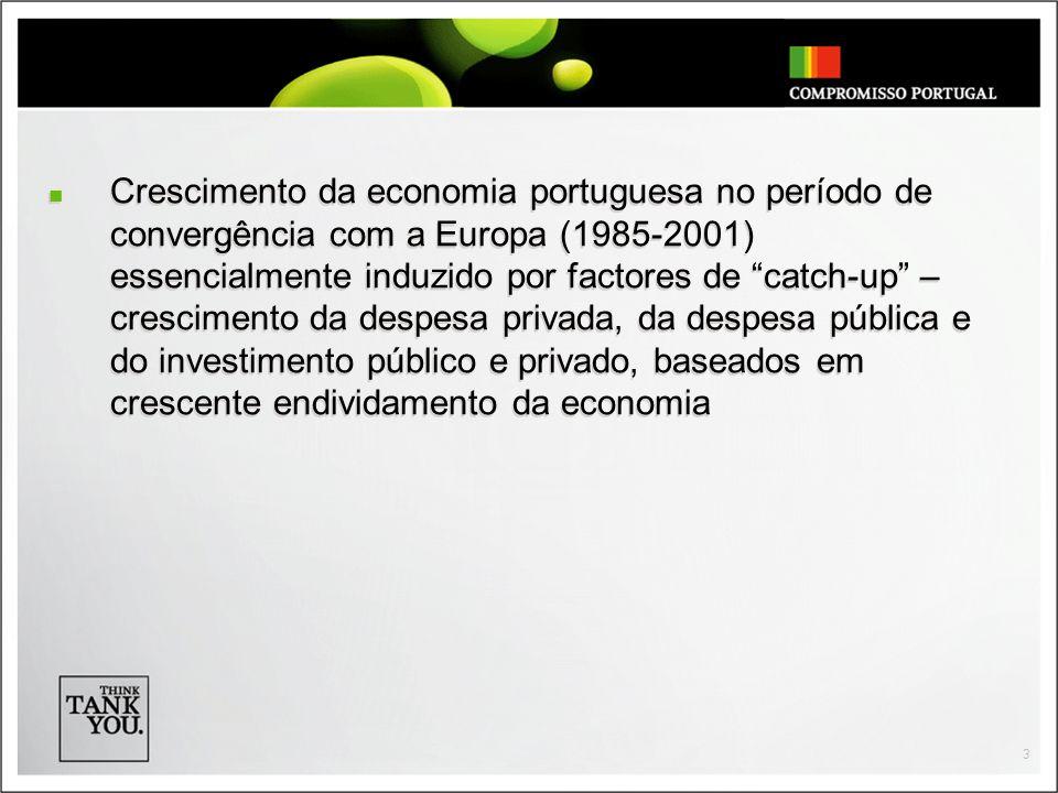 3 Crescimento da economia portuguesa no período de convergência com a Europa (1985-2001) essencialmente induzido por factores de catch-up – crescimento da despesa privada, da despesa pública e do investimento público e privado, baseados em crescente endividamento da economia