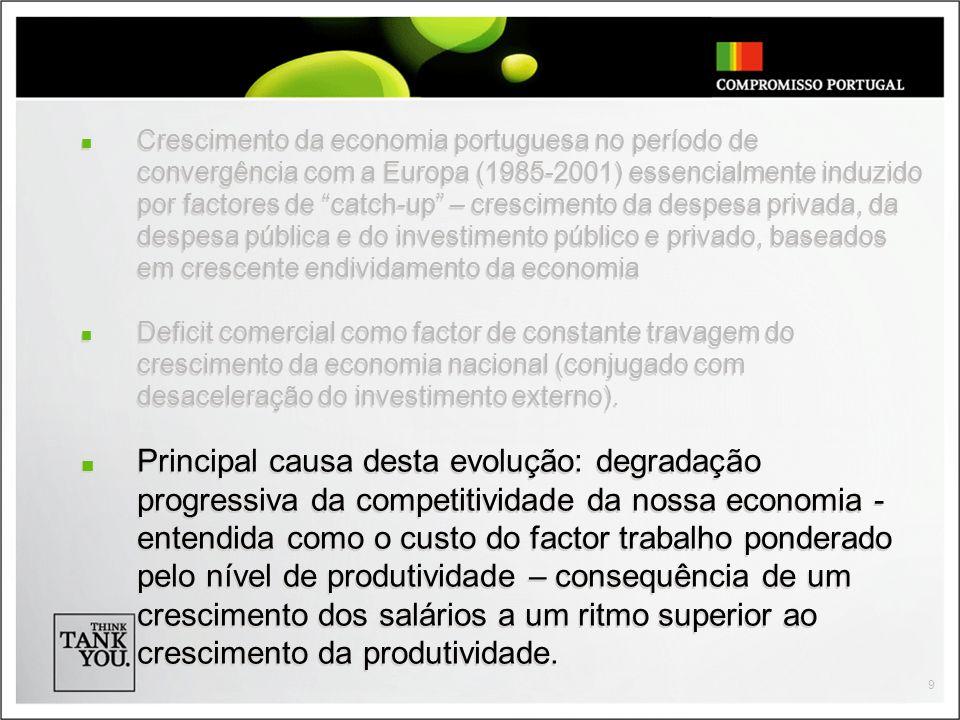 20 HERANÇA INDUSTRIAL Estrutura industrial fragmentada e de pequena escala… 23 6 16 59 78 França Propriedade estrangeira Propriedade mista Propriedade nacional Portugal Média em Portugal = 23 Dimensão média dos fabricantes de componentes automóveis Vendas por empresa (M).
