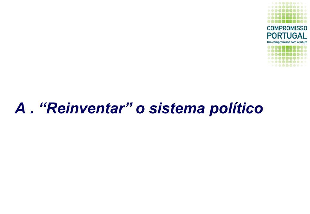 3 Repensar a organização sistémica Medidas: Credibilidade Maior transparência Partidos com verdadeiras paredes de vidro: só financiamento público; Ataque à corrupção, lavagem $ e fraude fiscal: uma só Autoridade;