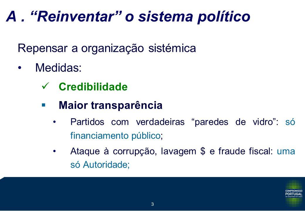 3 Repensar a organização sistémica Medidas: Credibilidade Maior transparência Partidos com verdadeiras paredes de vidro: só financiamento público; Ata