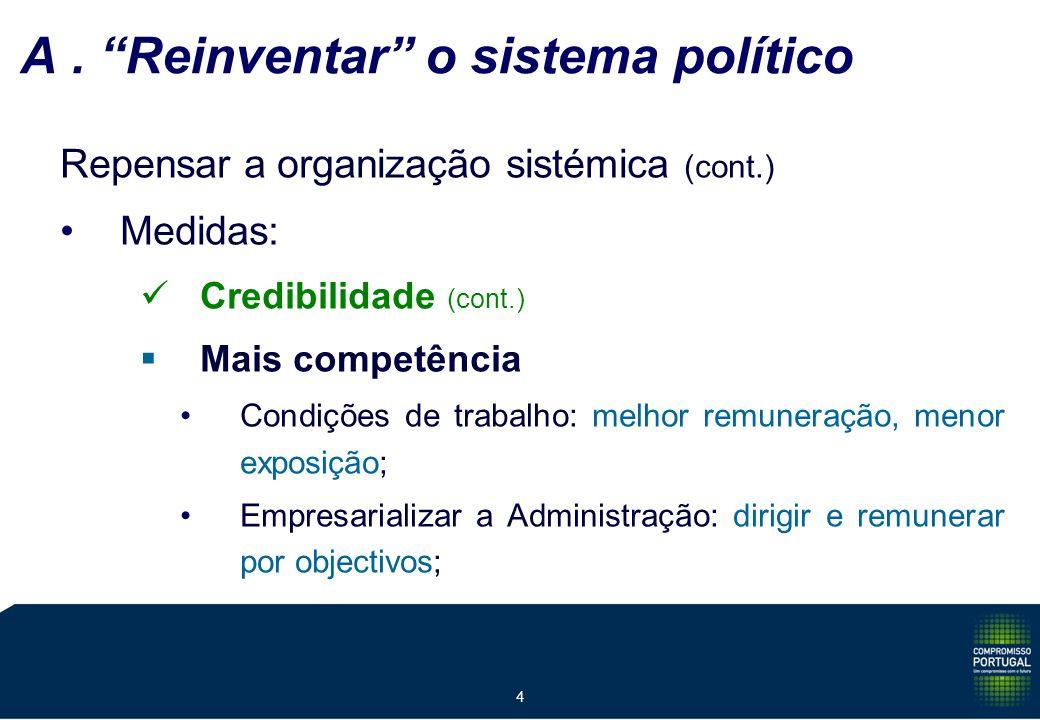 4 A. Reinventar o sistema político Repensar a organização sistémica (cont.) Medidas: Credibilidade (cont.) Mais competência Condições de trabalho: mel