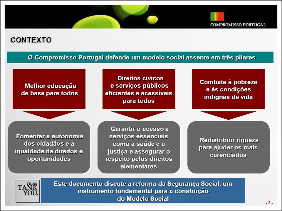 I. Radiografia da situação actual do modelo social em Portugal