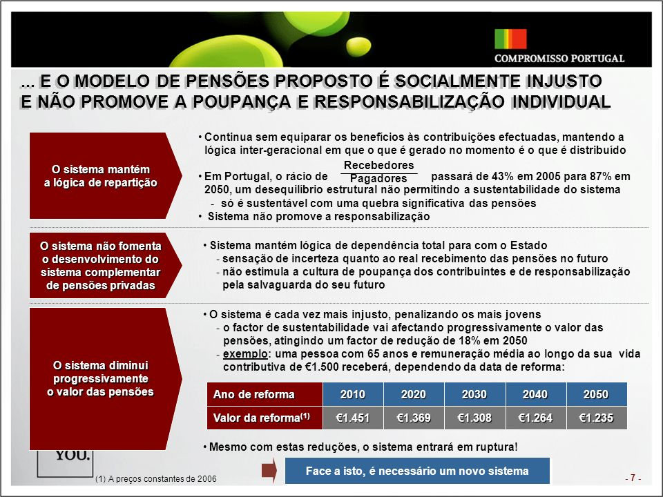 II. Rumo proposto para melhorar o desempenho do modelo social português
