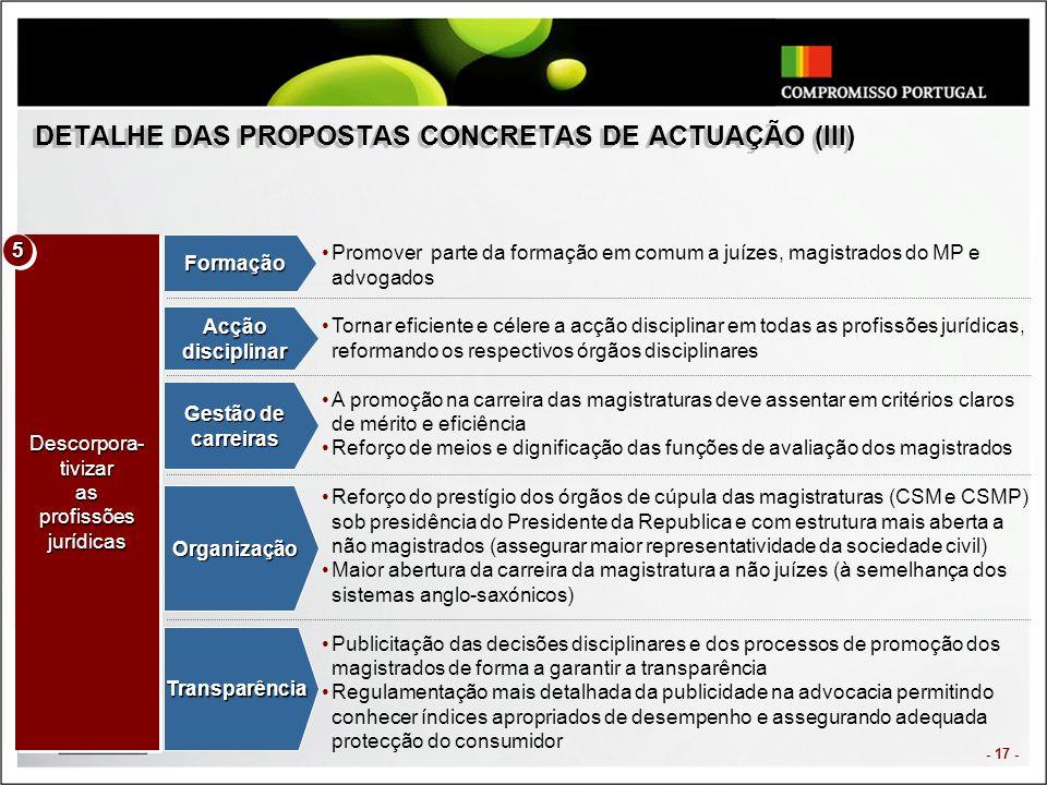 - 17 - DETALHE DAS PROPOSTAS CONCRETAS DE ACTUAÇÃO (III) Promover parte da formação em comum a juízes, magistrados do MP e advogados Tornar eficiente e célere a acção disciplinar em todas as profissões jurídicas, reformando os respectivos órgãos disciplinares A promoção na carreira das magistraturas deve assentar em critérios claros de mérito e eficiência Reforço de meios e dignificação das funções de avaliação dos magistrados Reforço do prestígio dos órgãos de cúpula das magistraturas (CSM e CSMP) sob presidência do Presidente da Republica e com estrutura mais aberta a não magistrados (assegurar maior representatividade da sociedade civil) Maior abertura da carreira da magistratura a não juízes (à semelhança dos sistemas anglo-saxónicos) Publicitação das decisões disciplinares e dos processos de promoção dos magistrados de forma a garantir a transparência Regulamentação mais detalhada da publicidade na advocacia permitindo conhecer índices apropriados de desempenho e assegurando adequada protecção do consumidor Descorpora- tivizar as profissões jurídicas Descorpora- tivizar as profissões jurídicas 55 Formação Acção disciplinar Gestão de carreiras Organização Transparência