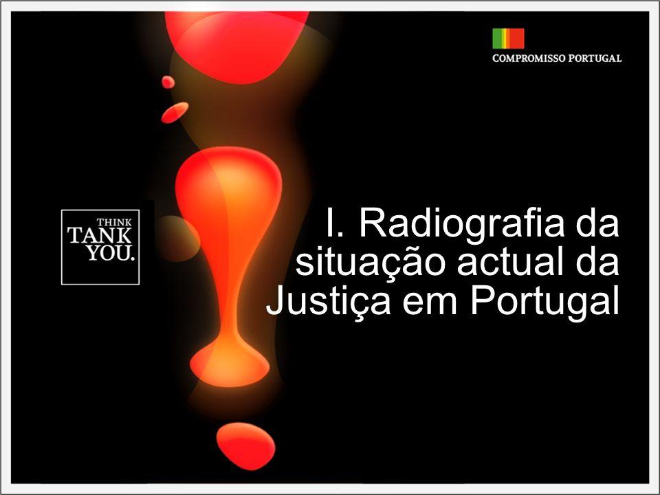 I. Radiografia da situação actual da Justiça em Portugal